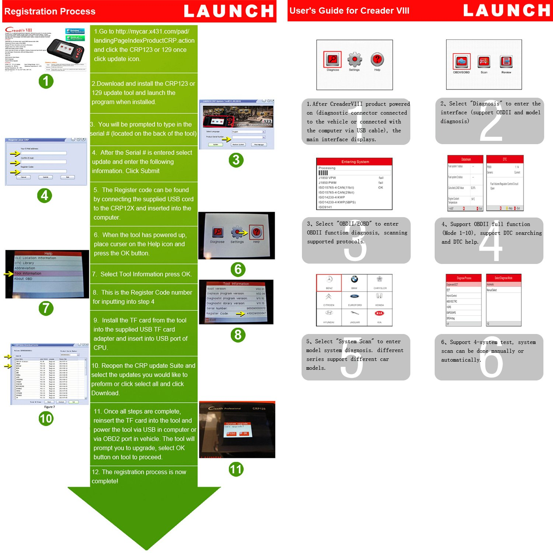 Launch Creader Professional CRP123 Original Auto Code Reader Scanner LAUNCH  CRP 123 Internet Update