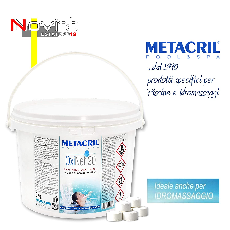 Metacril oxígeno Activo en Pastillas de 20 g. de disolución Lenta ...