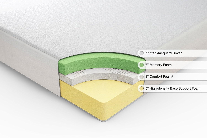 Sleep Master Ultima 174 Comfort Memory Foam Mattress Review