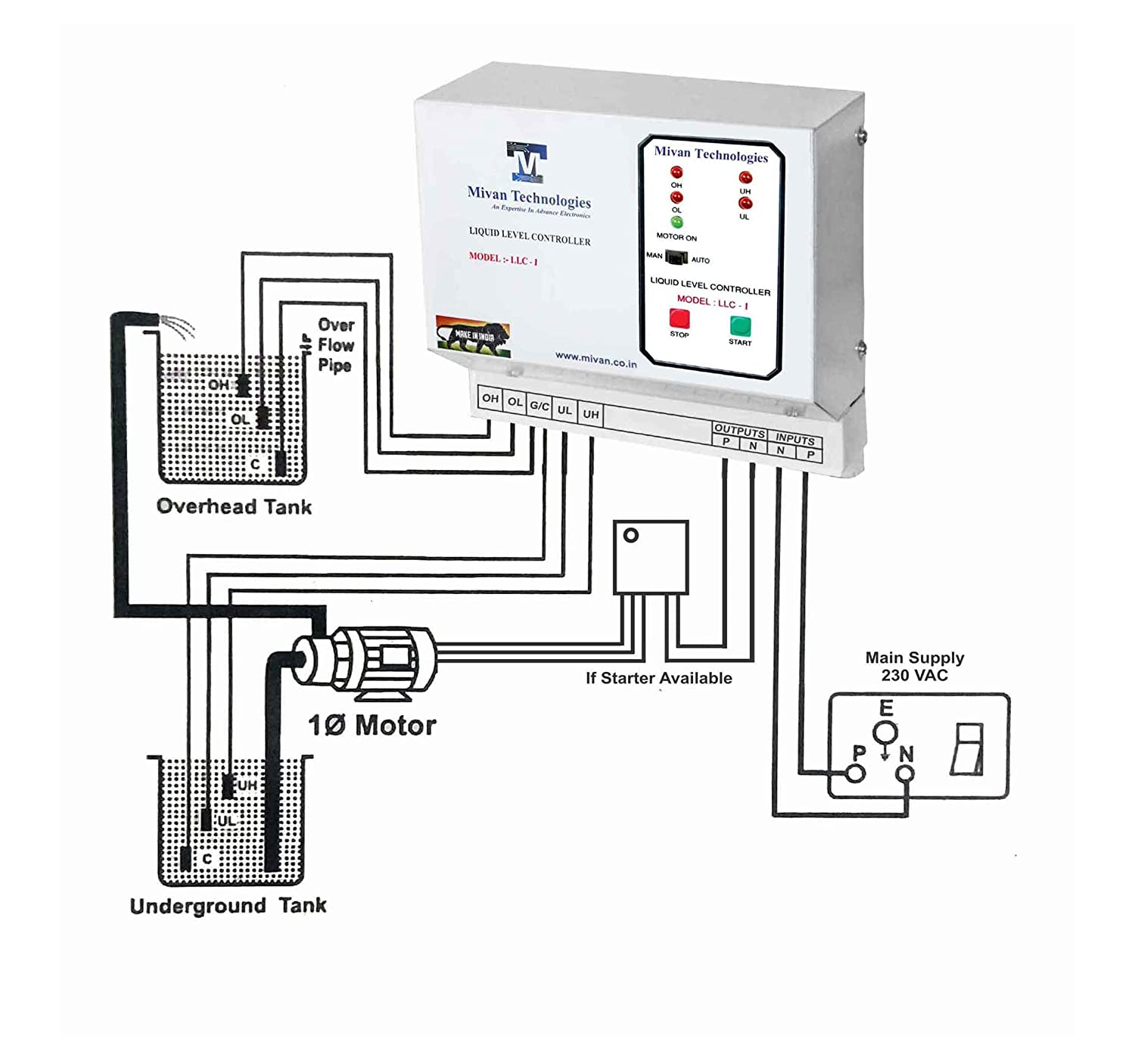 Mivan Technologies Fully Automatic Water Level Controller Sensor Wiring Diagram Indicators For Up Down Tank With 6 Sensors Suitable Motor Upto 5hp Supply 230vac