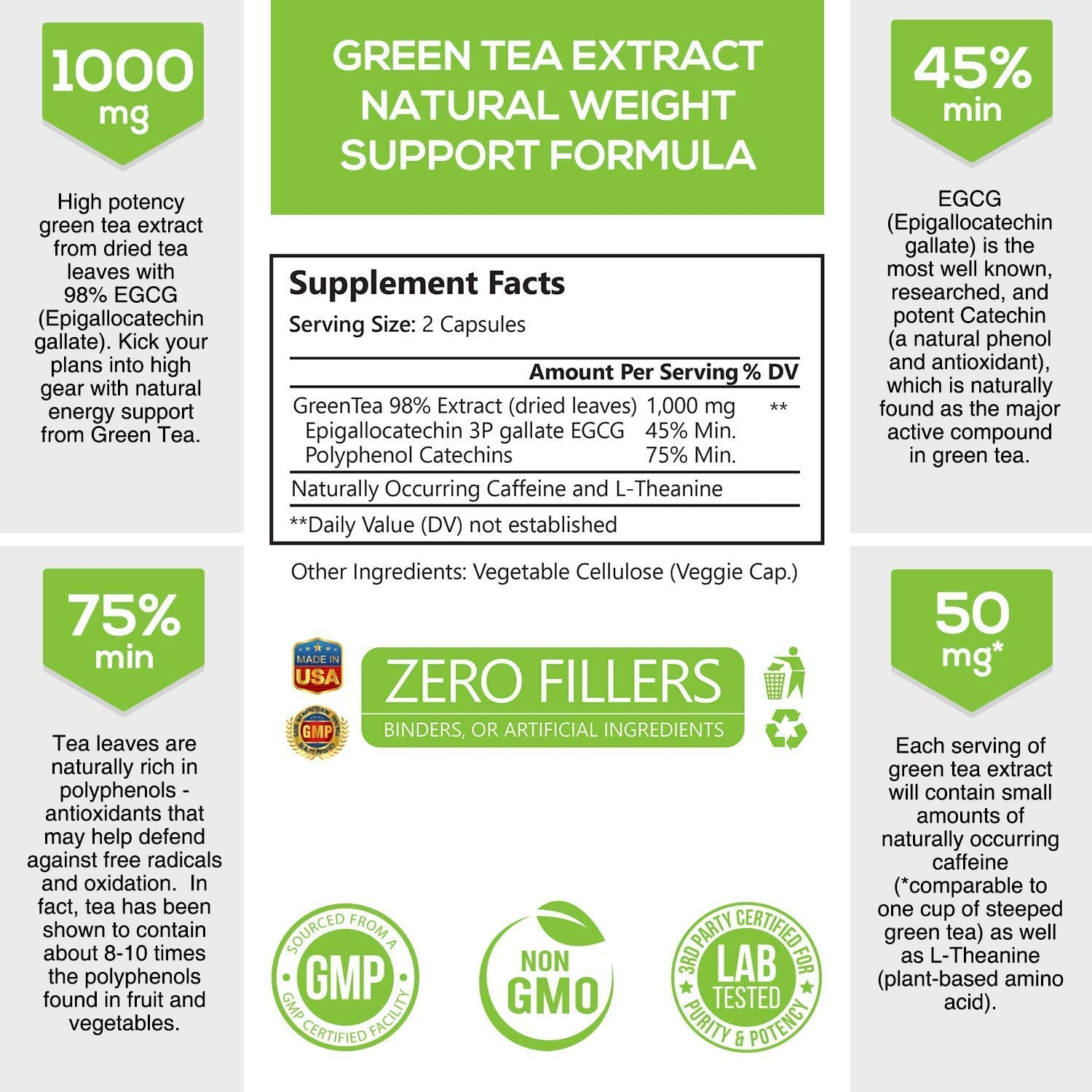 Green Tea Extract 98% Standardized Egcg for Healthy Weight Support 1000mg - Supports Healthy Heart, Metabolism & Energy with Antioxidants & Polyphenols - Gentle Caffeine, Made in USA - 60 Capsules: Health & Personal Care
