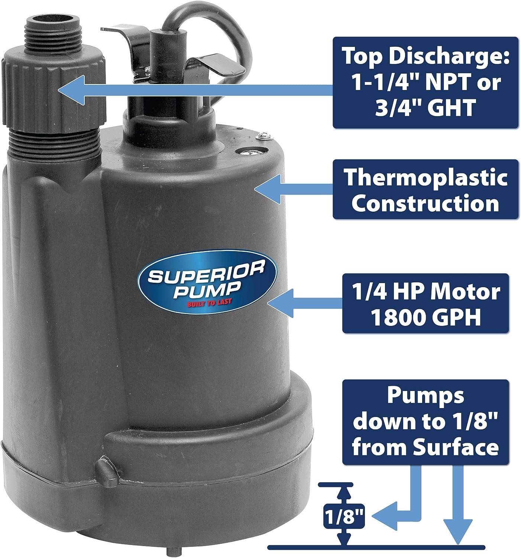 Superior Pump Submersible Thermoplastic Utility Pump PN 91250.
