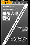 組織人事戦略コンセプト