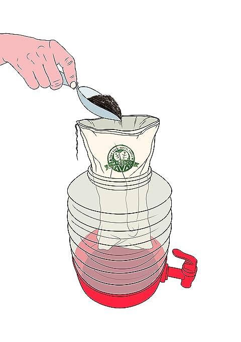 Bundle: madesco coldbrew Filtro de café, 4 unidades y plegable ...