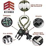 Beforce Multifunctional Kit Bundle - Includes
