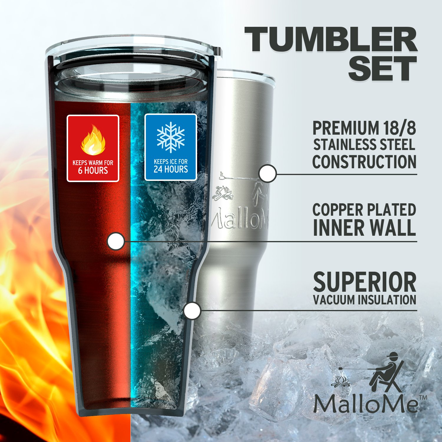 MalloMe Tumbler 30 oz. Double Wall Stainless Steel Vacuum Insulated - Travel Mug [Crystal Clear Lid] Water Coffee Cup [Straw Included] For Home,Office,School - Works Great for Ice Drink, Hot Beverage by MalloMe (Image #2)