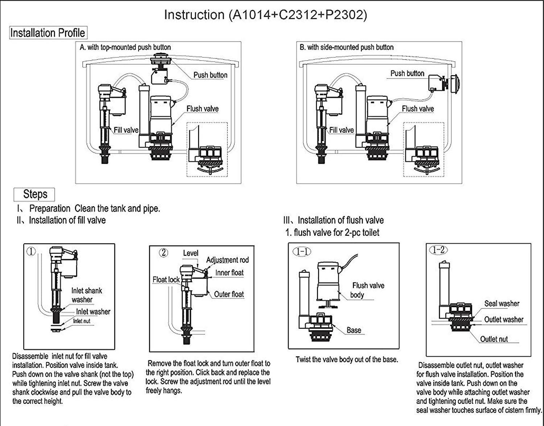 push button toilet cistern parts. Toilet Cistern Dual Flush Valve Push Button WRAS Approved  Amazon co uk DIY Tools