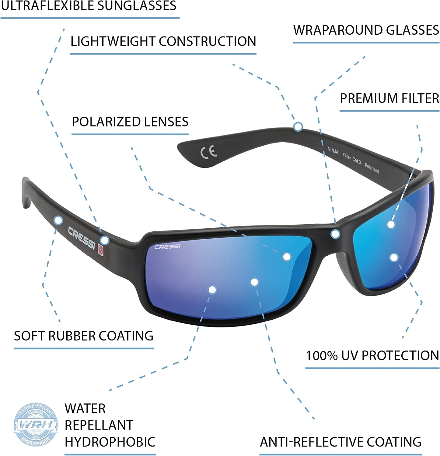 Cressi Ninja, Adult Sport Sunglasses, Polarized Lenses, Protective Case   Best for Boating, Sailing, Fishing, Running, Hiking, Cycling