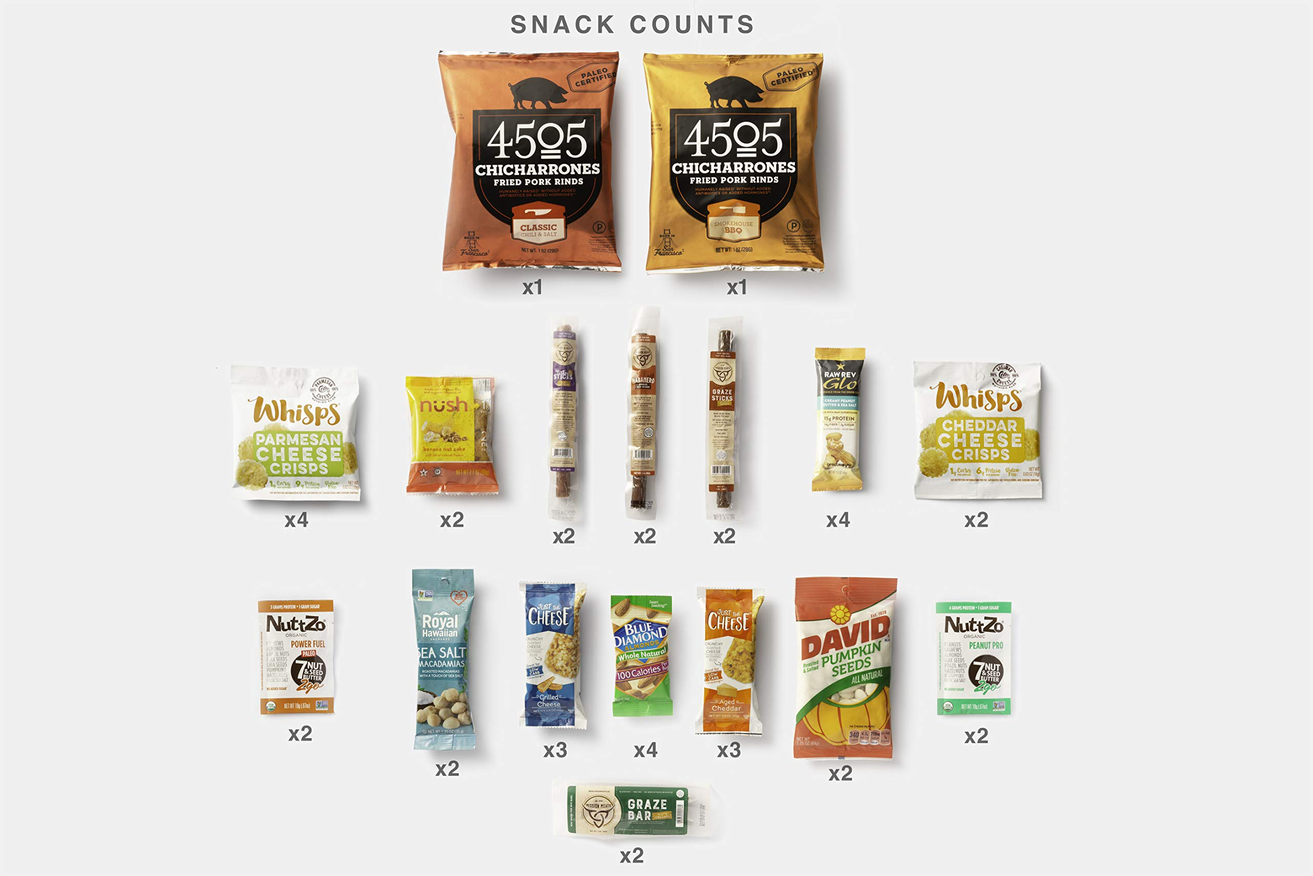 Keto Snack Box (40 Count)-Ultra Low Carb Snacks-Ketogenic Friendly, Gluten Free, Low Sugar Healthy Keto Gift Box Variety Pack - Protein Bars, Pork Rinds, Cheese Crisps, Nut, Jerky, and More by Cedar Mountain Trade Co. (Image #6)