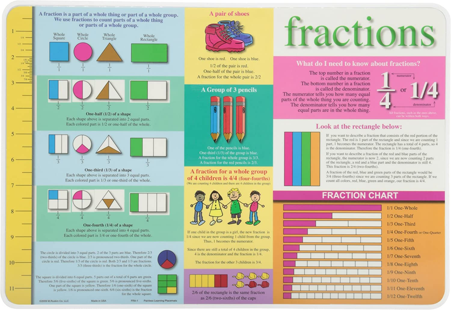 Painless Learning Fractions Placemat