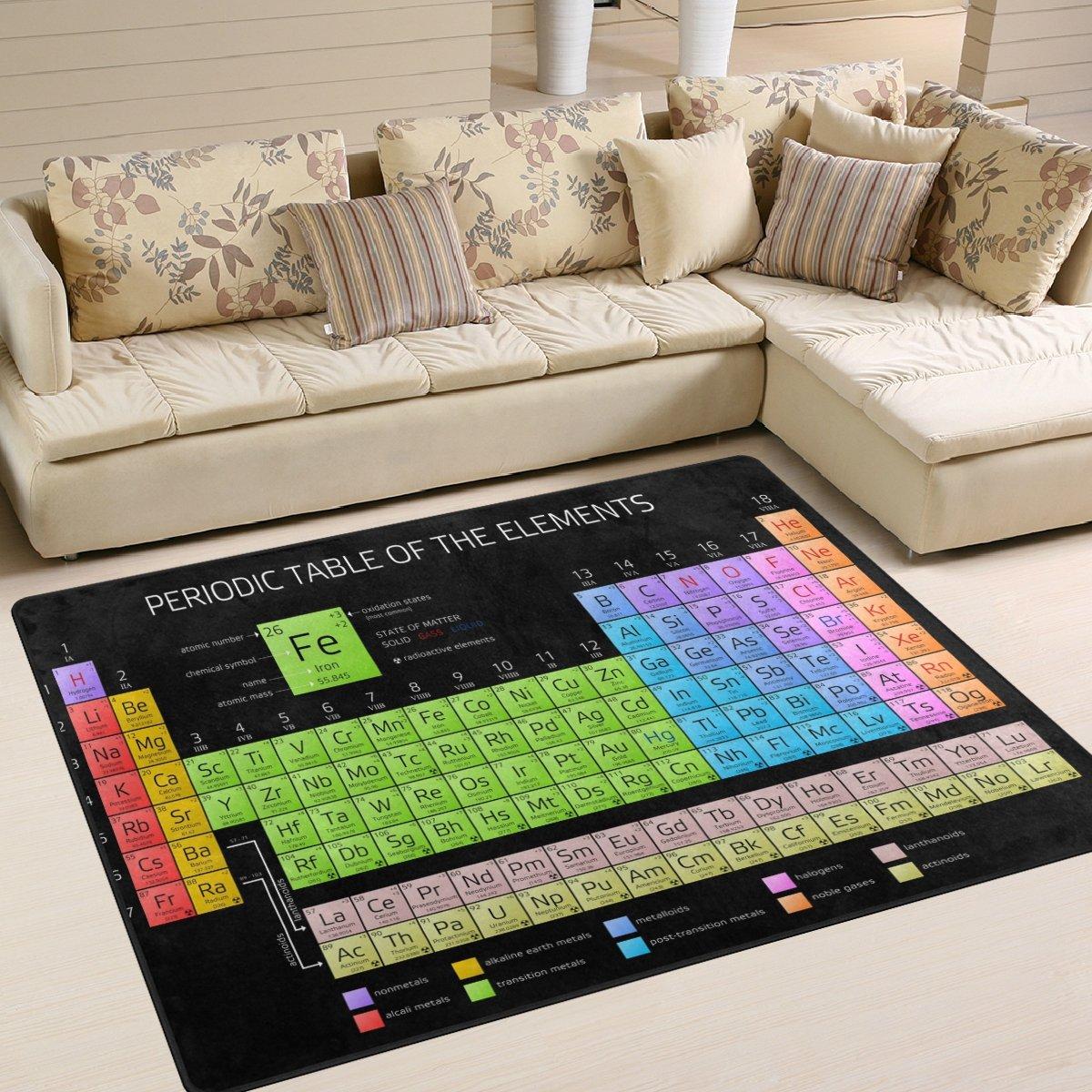 Use7 Periodensystem der Elemente Back to School Area Teppich Teppich Matte f¨¹r Wohnzimmer Schlafzimmer, Textil, Mehrfarbig, 203cm x 147.3cm(7 x 5 feet)
