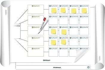 Objective Key Results (OKR)/Whiteboard: beidseitig beschreib- & abwischbares mobiles Whiteboard, einroll- & wiederverwendbar, Vorderseite: OKR Vorlage; Rückseite: Whiteboard, Gr.: ca. 85 x 118 cm