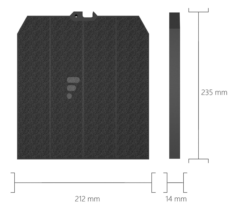 FC37 –  Falmec filtro de carbó n tipo B para Falmec Campana extractora 21, 2 x 23, 5 2x 23 Fac