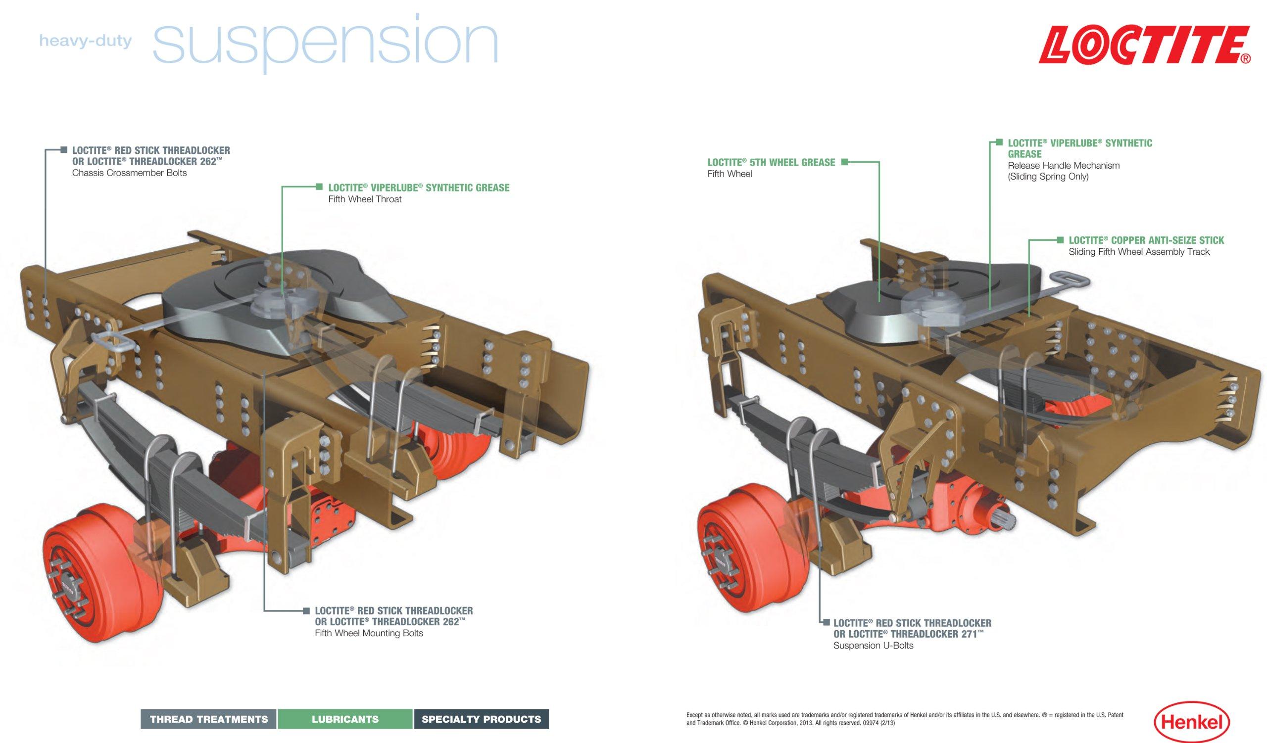 Loctite 743914 Ready Gasket - Gasket Maker Aerosol Power Can, 190-milliliter