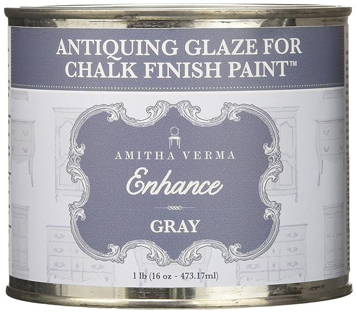 Top 10 Glaze Furniture