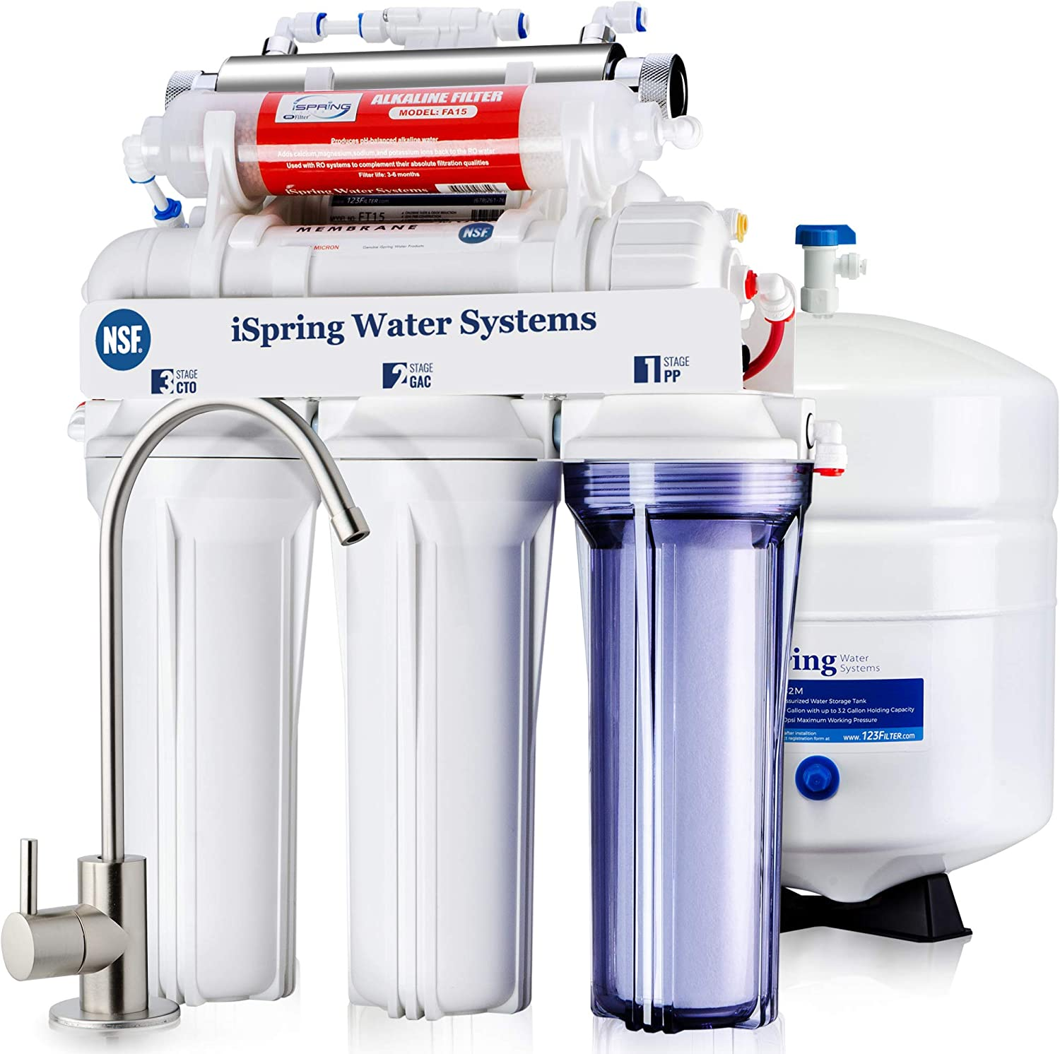 iSpring 7 stage RO system