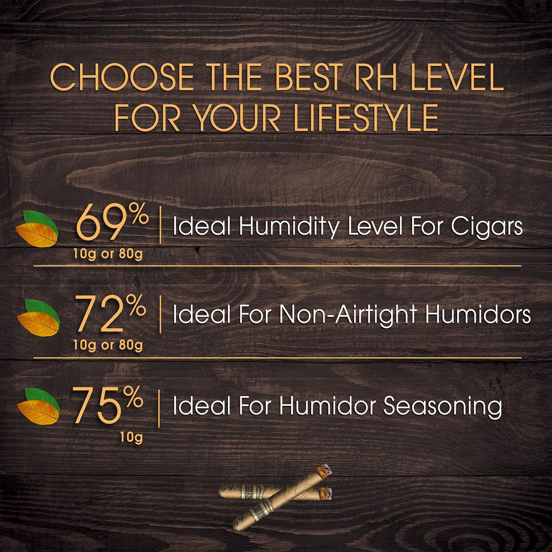 Schmécké 72% RH Cigar Two-Way Humidity Control 80 Grams x 100 Pack - Zero Guesswork - Regulate & Stabilize Humidor RH Level by Schmécké (Image #7)