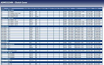 Blue Print ADM53220N Clutch Cover pack of one