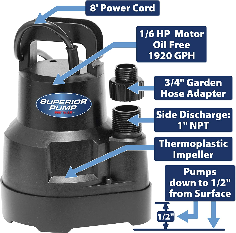 Superior Pump 91660 Tankless Water Heater Descaler Pump Kit Black