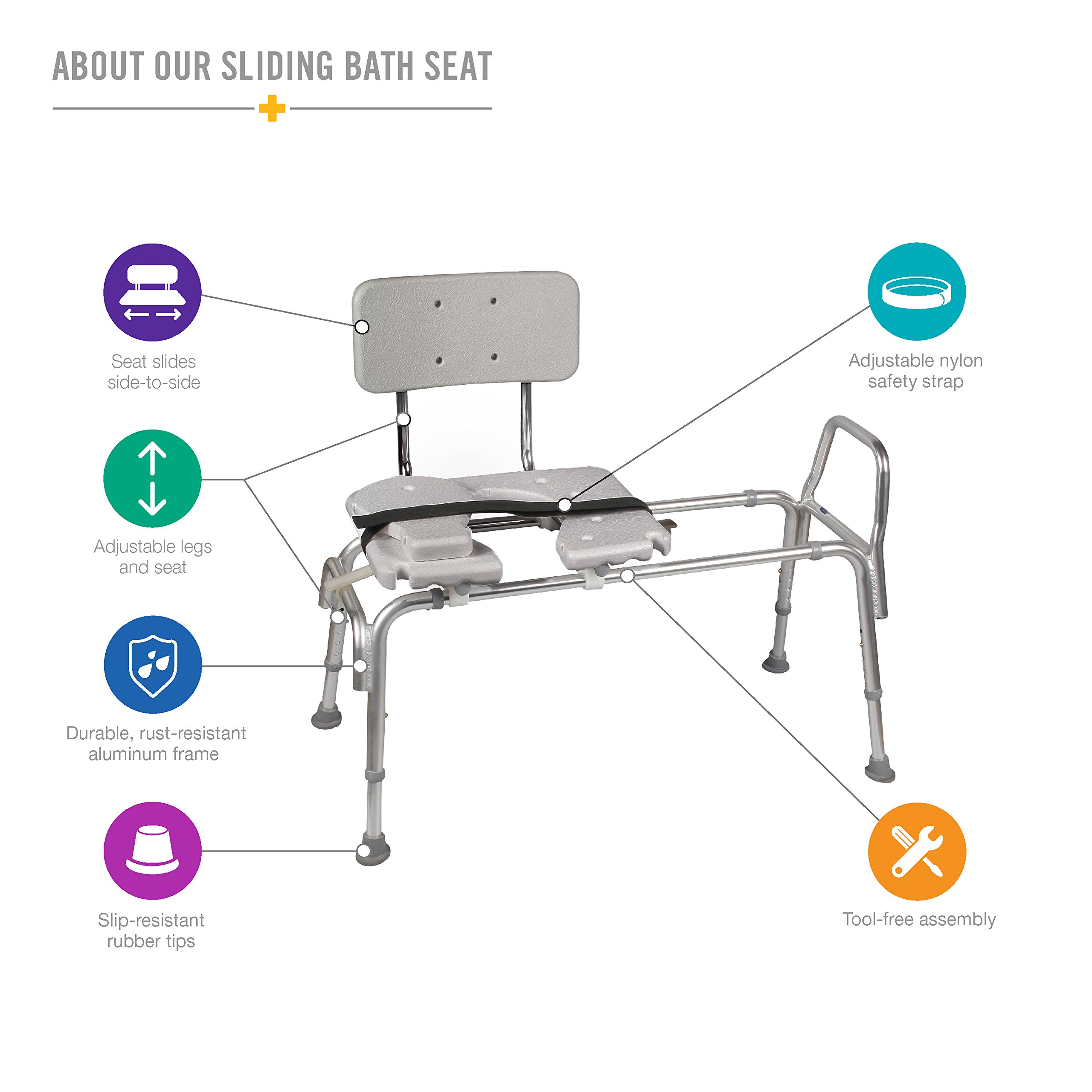 Duro-Med Heavy-Duty Sliding Transfer Bench Shower Chair with Cut-out ...