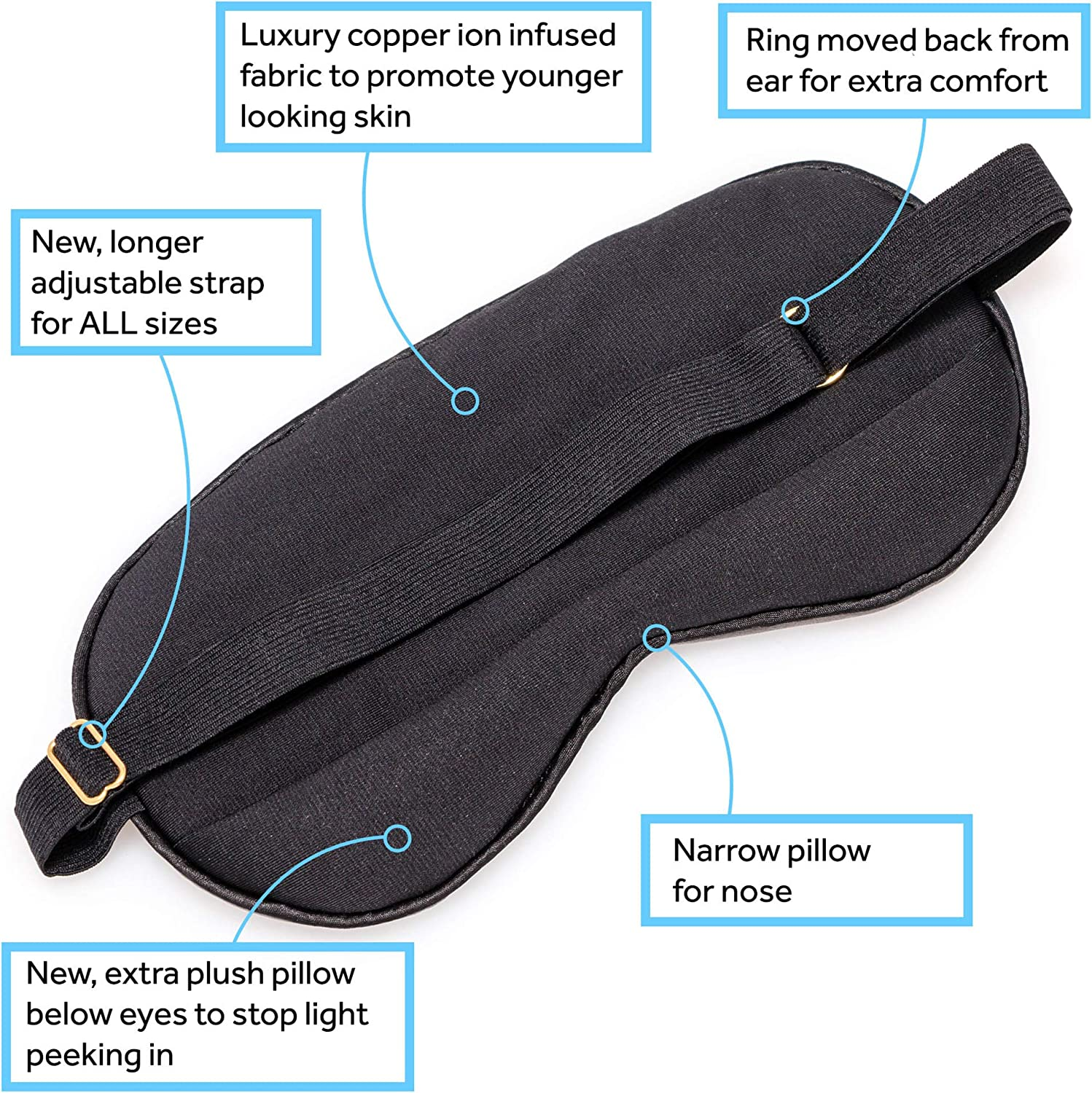 Anti Aging Sleep Mask with Copper Ion Technology by Sleep Fountain Rejuvenates Skin, Reduces Eye Puffiness Super Soft Copper Eye Mask with Unique Blindfold Design in Mulberry Silk Luxury Case