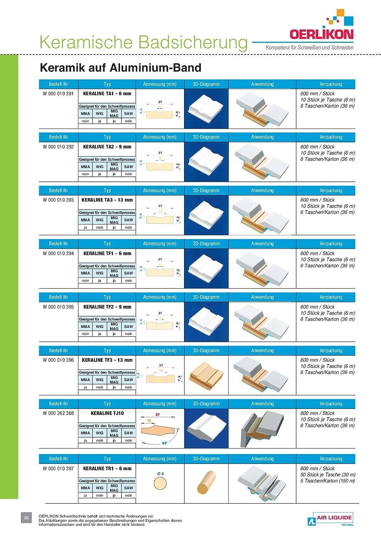 WSV SSV Plakat Sonderaktion 42 x 120 cm Werbeplakat Räumungsverkauf