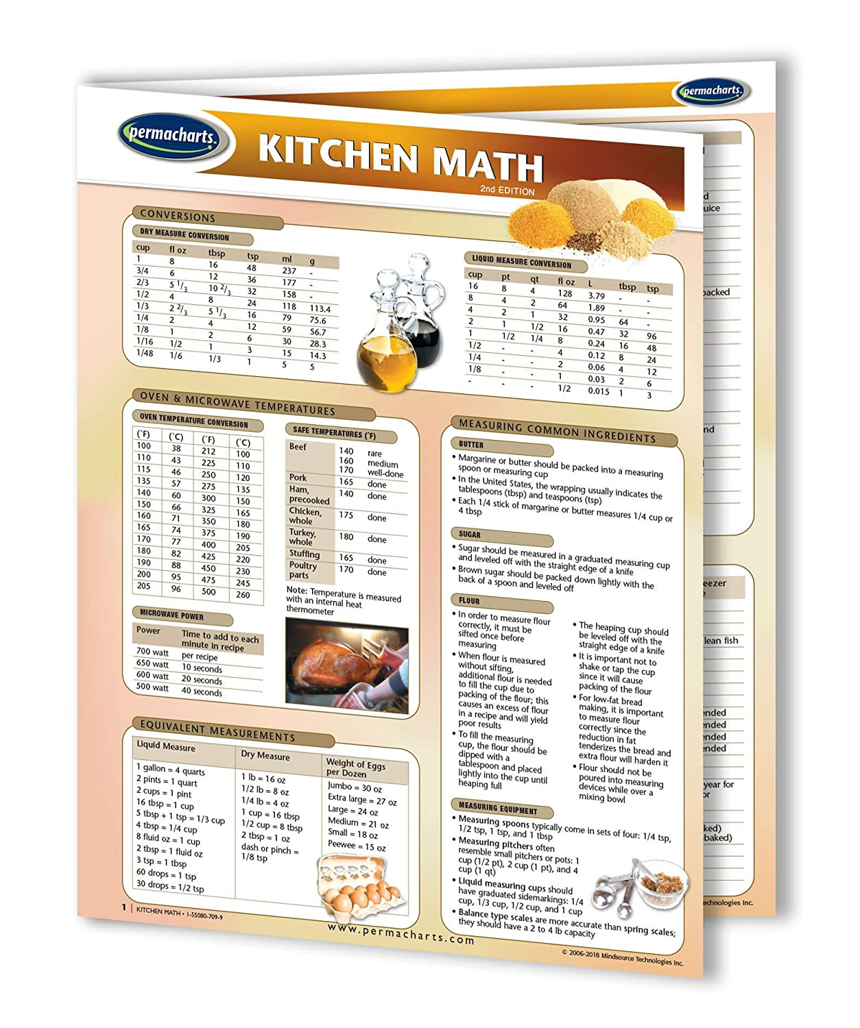 Kitchen Math Guide - Food and Drink Quick Reference Guide by Permacharts