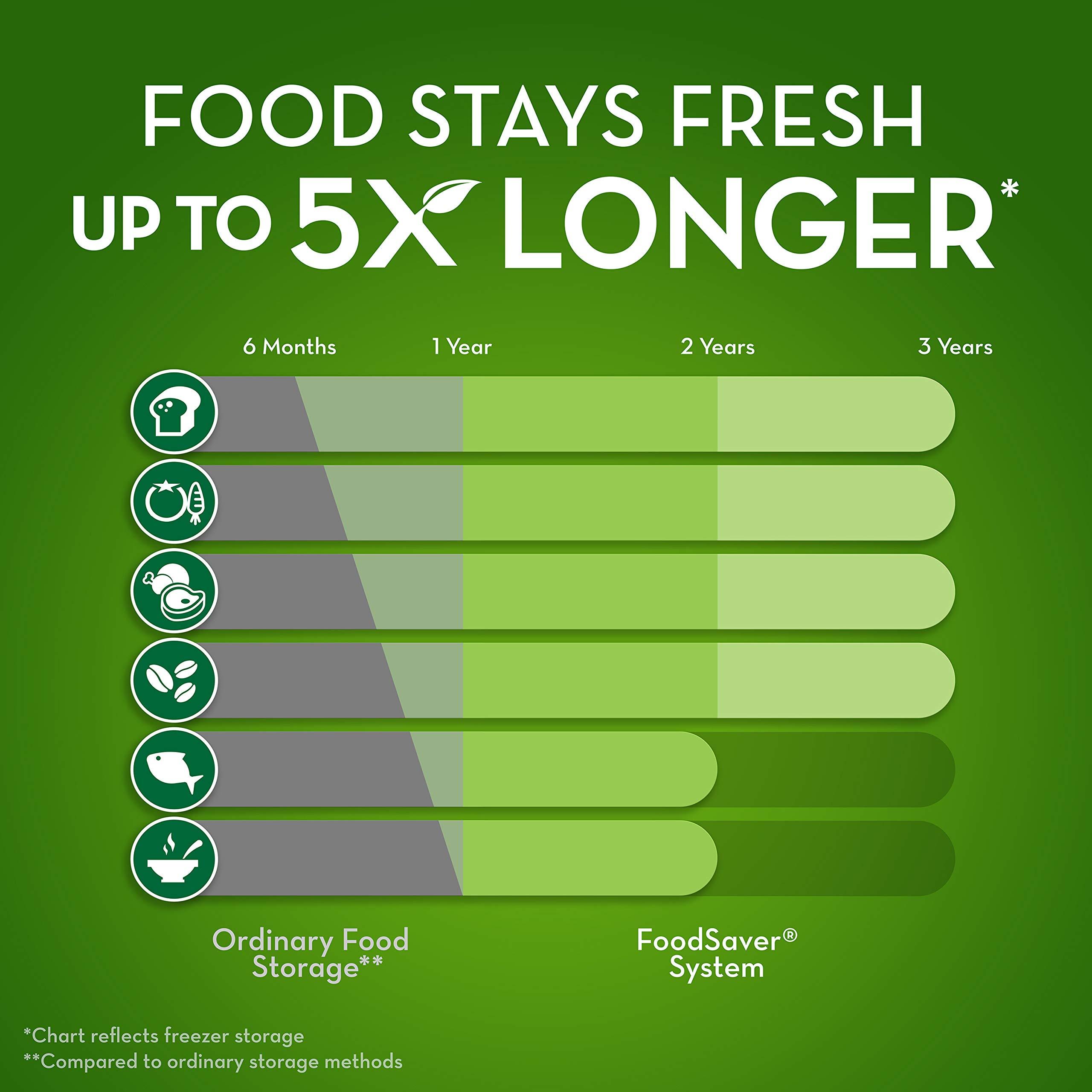foodsaver v2244 how to use