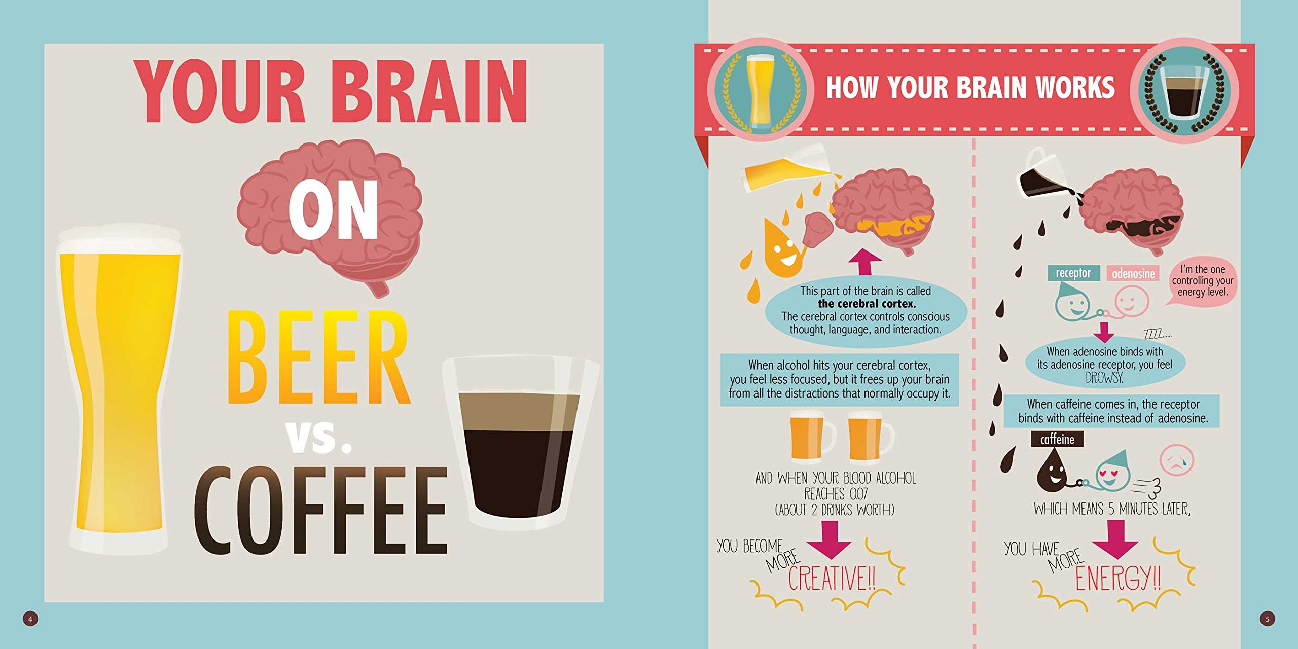 Coffee Gives Me Superpowers An Illustrated Book about the Most