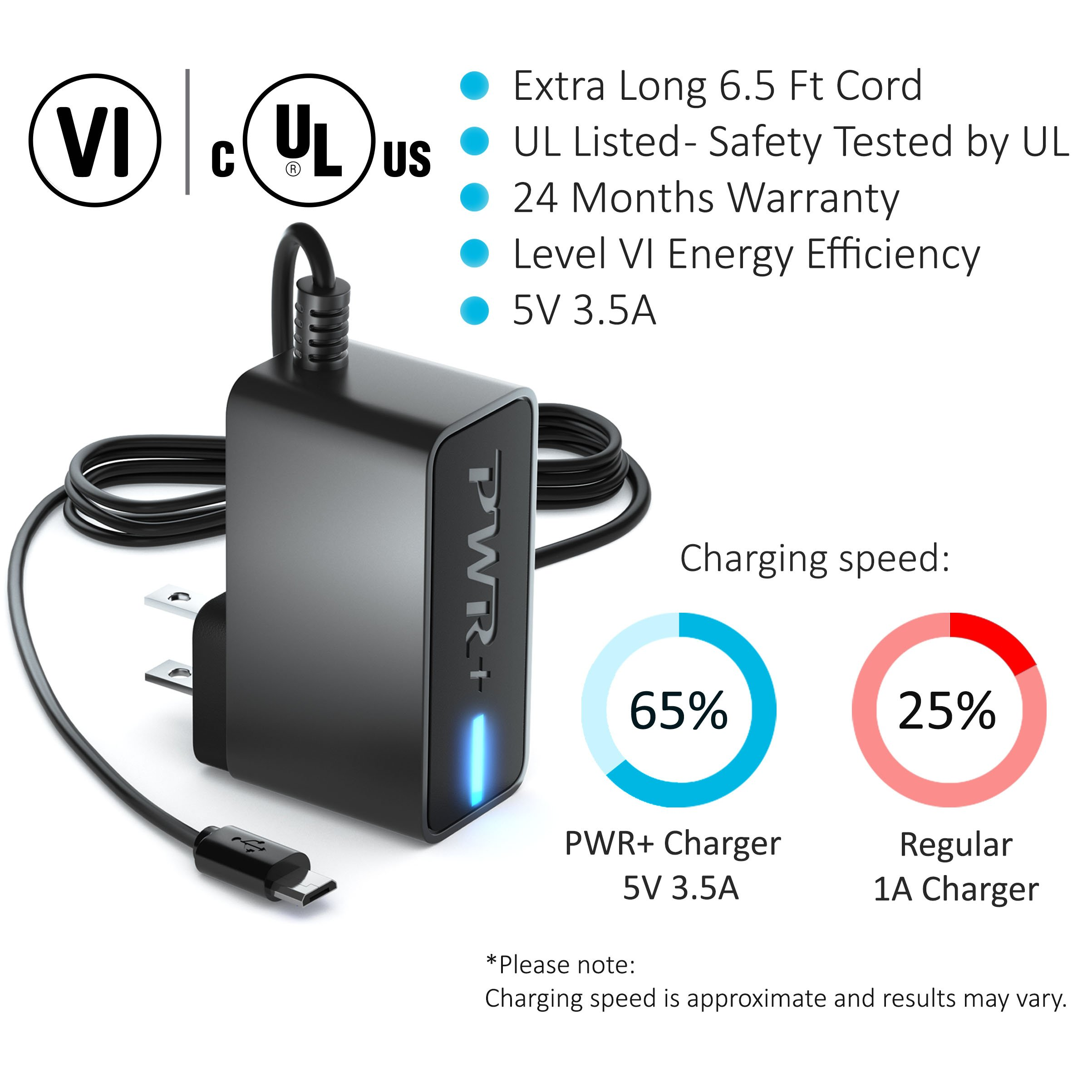 UL Listed 6.5 Ft Fastest 3.5A Charger Samsung-Galaxy Tab 3 4 A E S S2 7.0 8.0 8.4 9.6 9.7 10.5 10.1 12.2 Pro Kids Note 2014 Google-Nexus 7 9 10 EP-TA10JWE ETA-U90JWE U90JWEBXAR U90JBEGXAR ETA0U80JBE by PWR+ (Image #6)