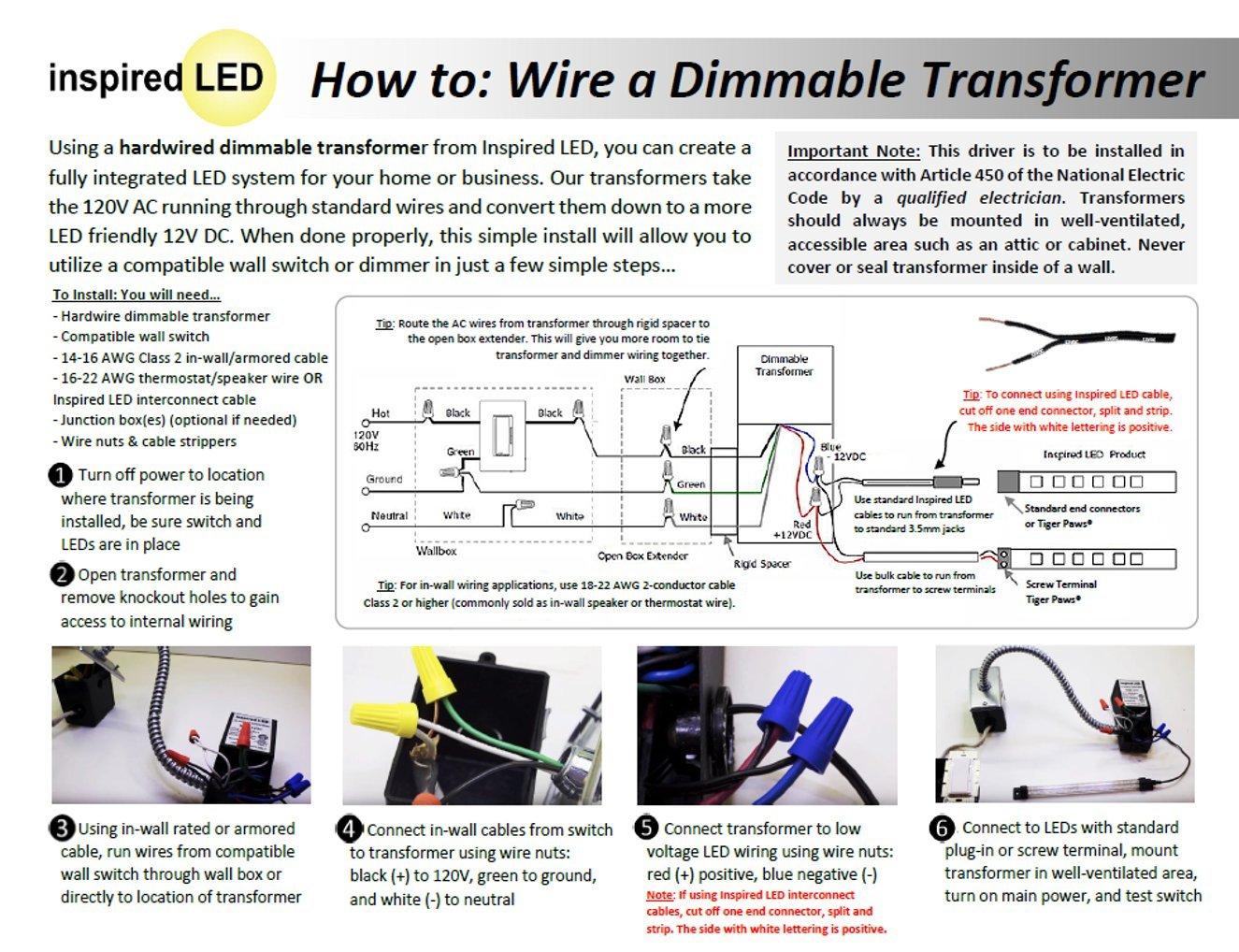 81fKMu7XPXL._SL1325_ amazon com led hardwire kitchen light kit 10 panels dimmable