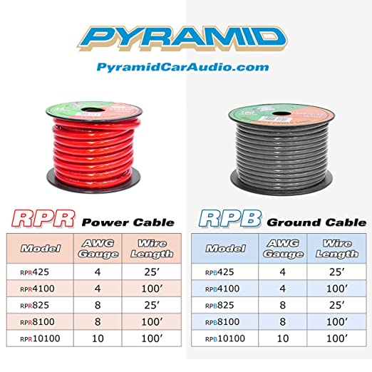 Pyramid RPR425 4 Gauge Clear Red Power Wire 25 ft Each OFC Lot of 2
