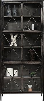 Pulaski P050412 Industrial Glass and Metal Display Cabinet