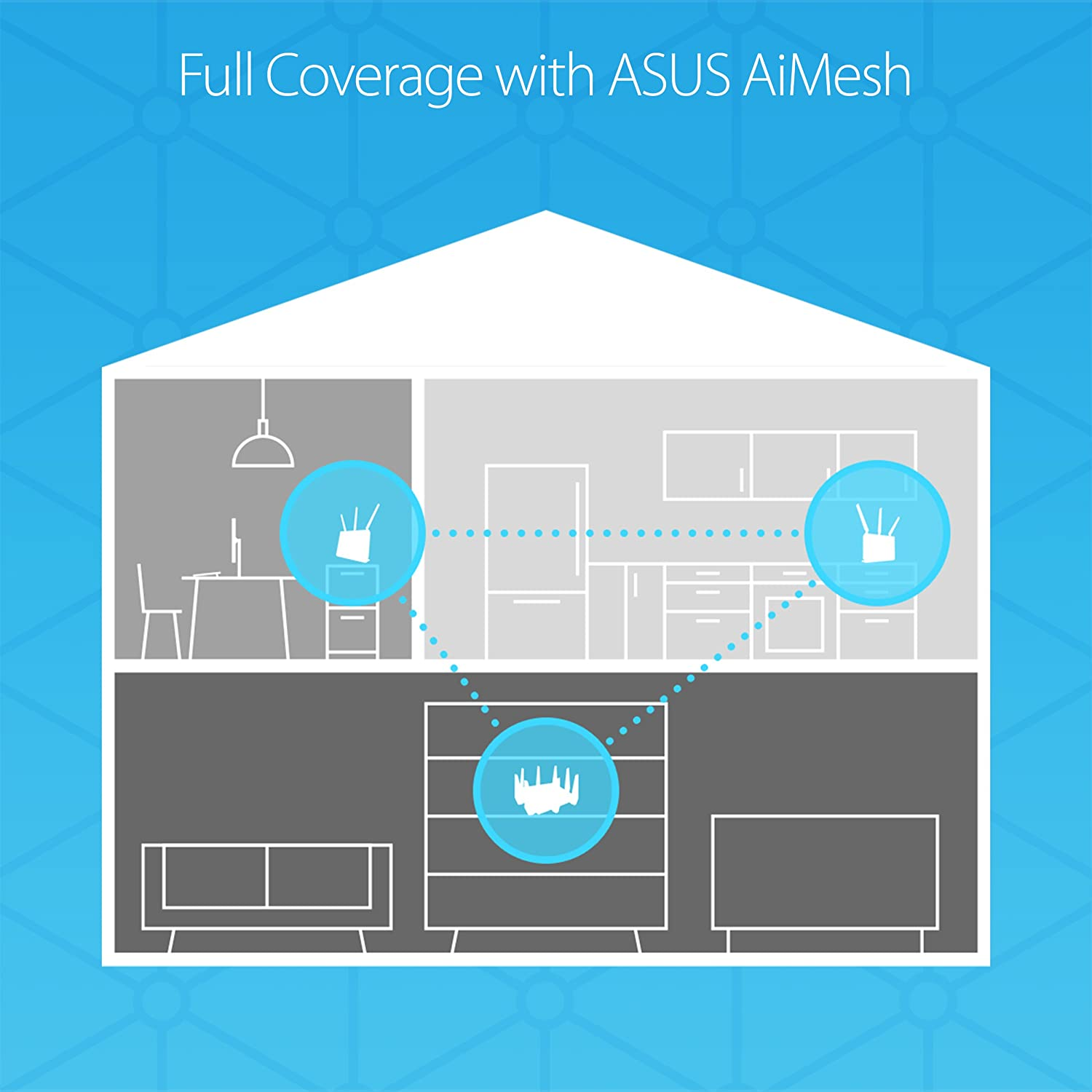 ASUS AiMesh AC1900 Whole Home WiFi System, Dual-band 3x3 with USB