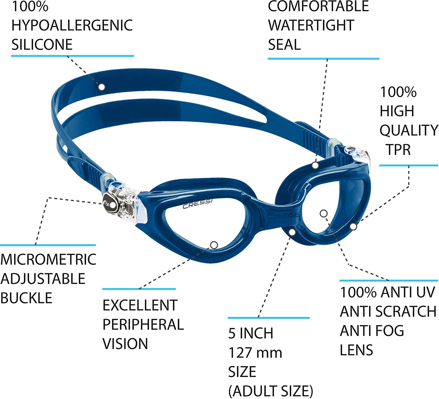 5.11 Tactical Series Right Gafas, Unisex Adulto, Azul Nery, Talla única: Amazon.es: Deportes y aire libre