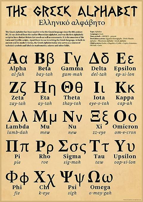 lettre x en grec Les lettres de l'alphabet grec ancien Poster A2 Size 42 x 59.4 cm  lettre x en grec