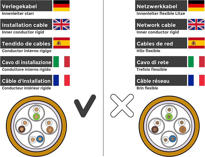 Bigtec Cat 7a Verlegekabel Netzwerkkabel Lan Kabel 300m Elektronik