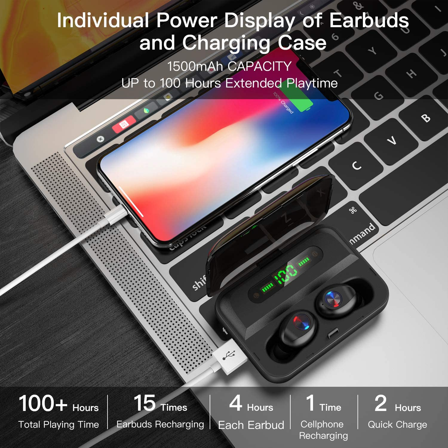 Wireless Earbuds Bluetooth 5.0 Earphones with 1500mAh Charging Case LED Battery Display in-Ear Wireless Earphones 100-Hour Playtime Waterproof Noise Canceling Mic Hi-Fi Stereo Sound for Gym
