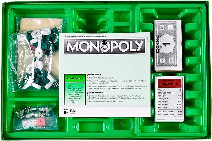ELEVEN FORCE Monopoly Real Betis (81625), Multicolor, Ninguna: Amazon.es: Juguetes y juegos