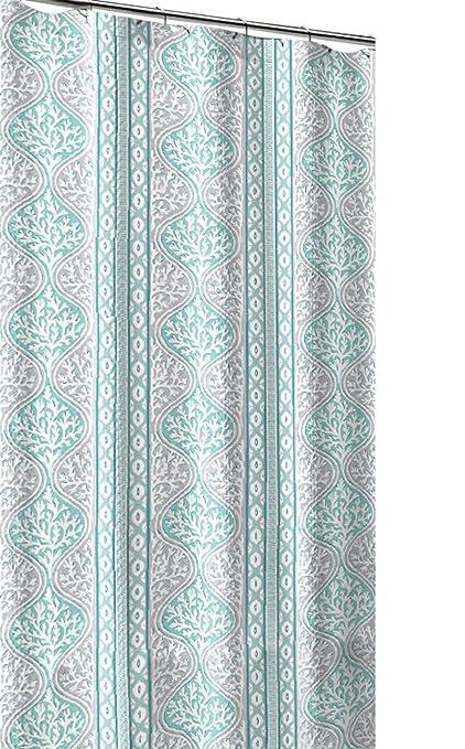 Amazon.com: C.H.D Home Teal Aqua Blue Grey White Canvas Fabric ...