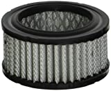Killer Filter 102-4108-B Filter Element Replacement for Quincy 111146E100