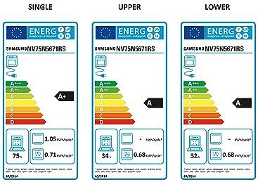 Samsung NV75N5671RS/EG - Horno (Medio, Horno eléctrico, 75 L ...
