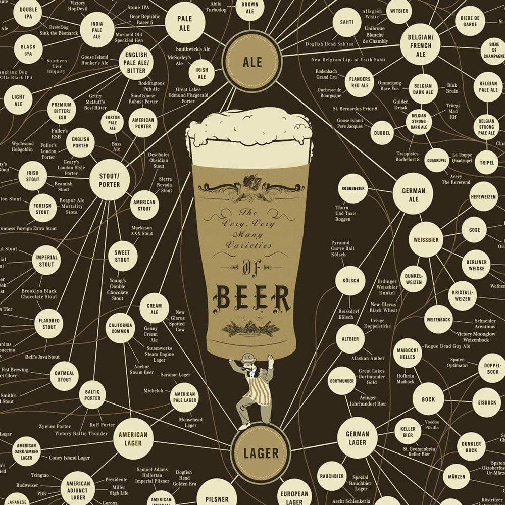 Luckies poster chart beer art print by pop chart lab amazon luckies poster chart beer art print by pop chart lab amazon kitchen home urtaz Gallery