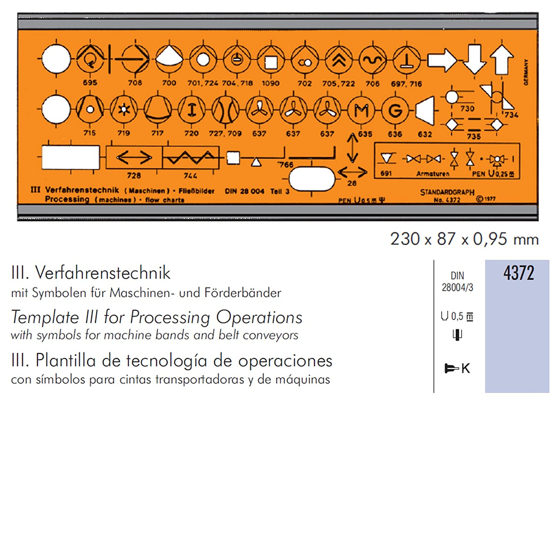 Schablone Verfahrenstechnik mit Symbolen f. Maschinen-u.F�rderbï ...