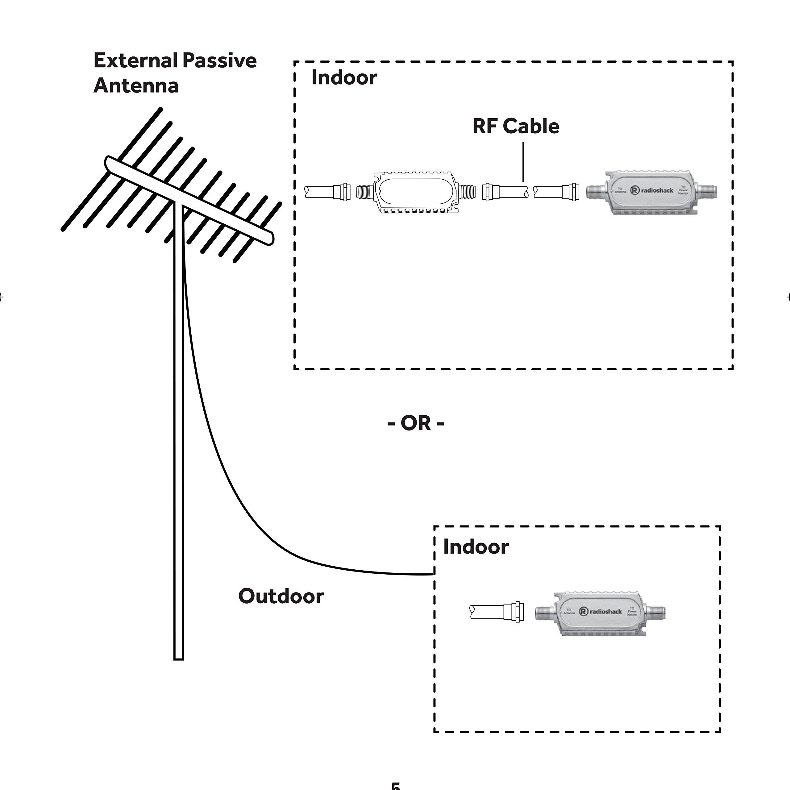RadioShack Inline Antenna Signal Amplifier by RadioShack (Image #2)