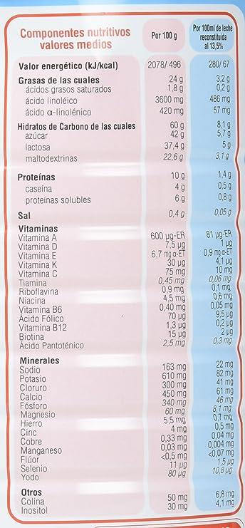 BabyBio - Leche 1 para Lactante Babybio 900 gr 0m+: Amazon.es: Alimentación y bebidas