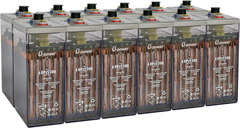 Master U-Power Batería Solar, 6 OPZS 300 24V Mas de 20 años de Vida, Gris