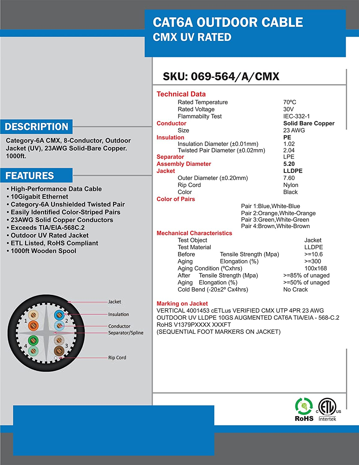 Famous Cat 6 568c Cable Wiring Diagram Gallery - Electrical System ...
