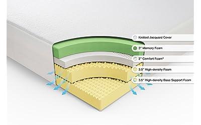 Zinus Memory Foam 12 Inches Green Tea Mattress to Maintain the Posture