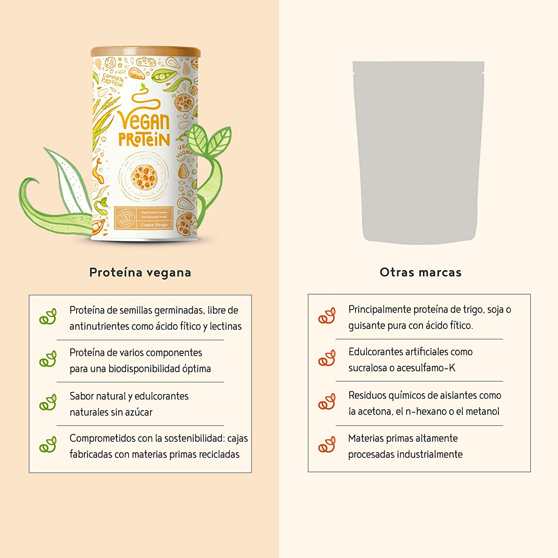 Proteina Vegana - COOKIE DOUGH - Proteína vegetal de soja ...